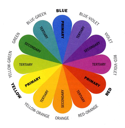 The Elements Of Color : Amenajari interioare articole stiri noutati